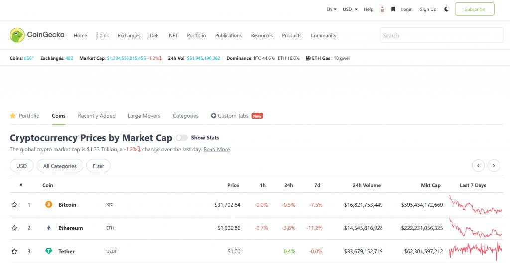 CoinGecko homepage