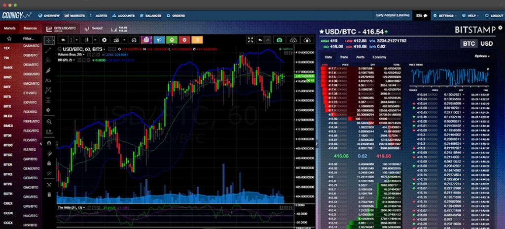 Coinigy trading platform