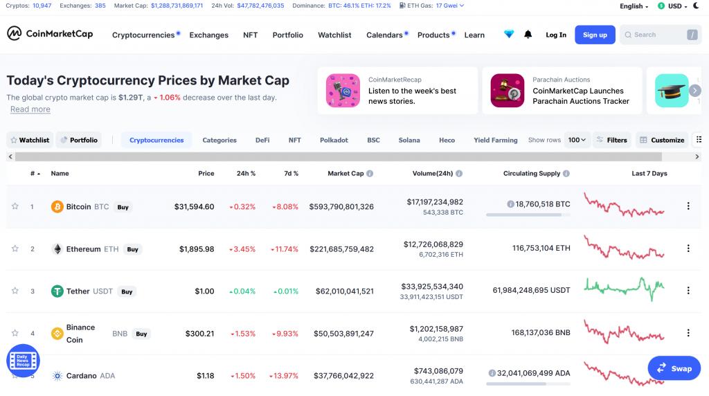 Coinmarketcap homepage