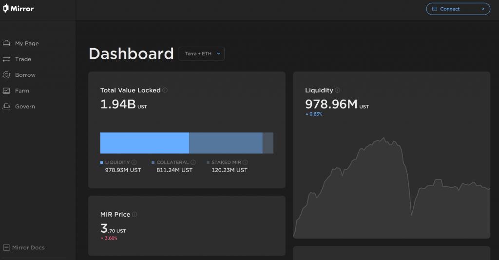 mirror finance dashboard