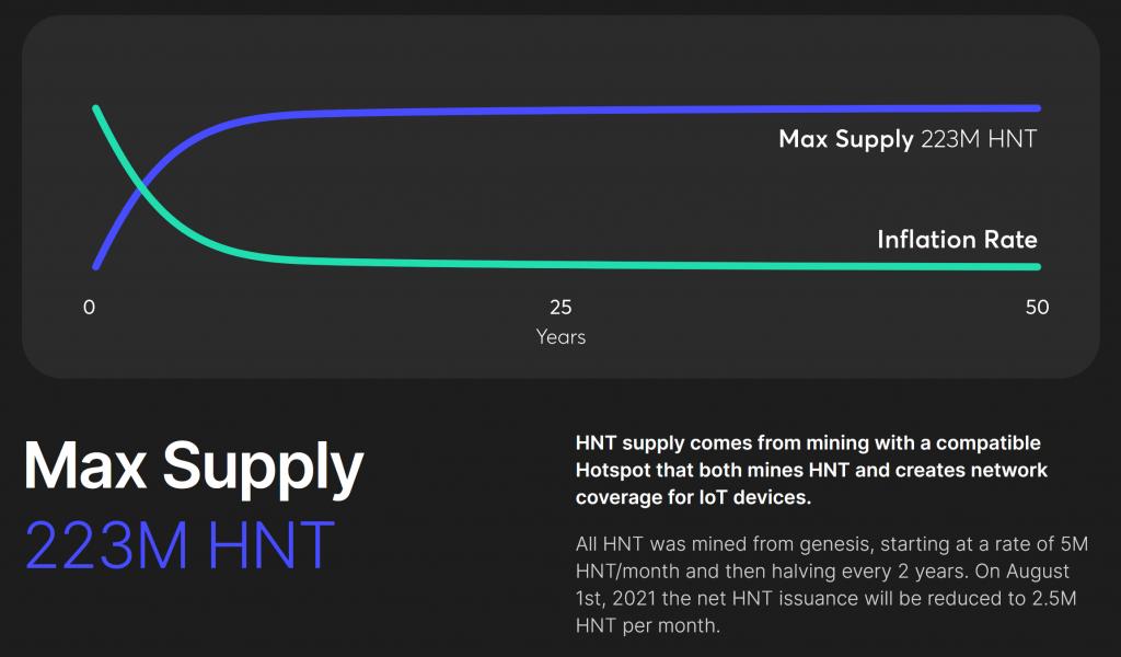 HNT max supply