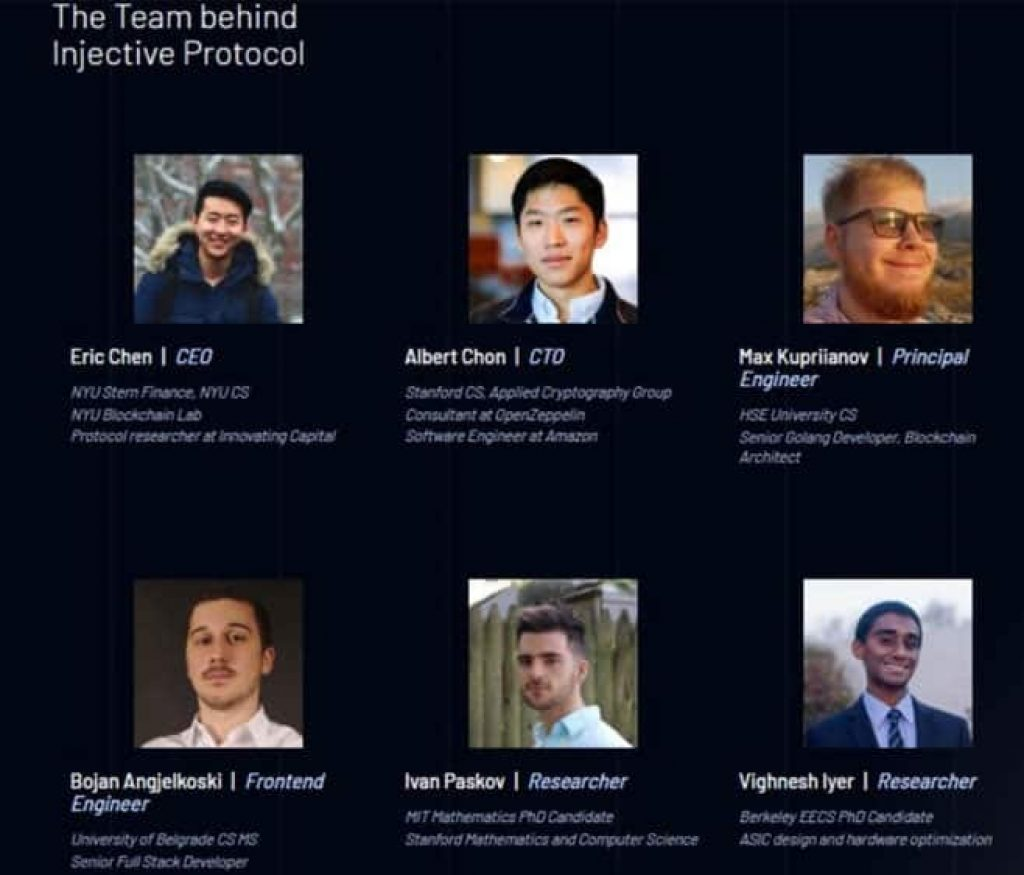 The team behind Injective Protocol